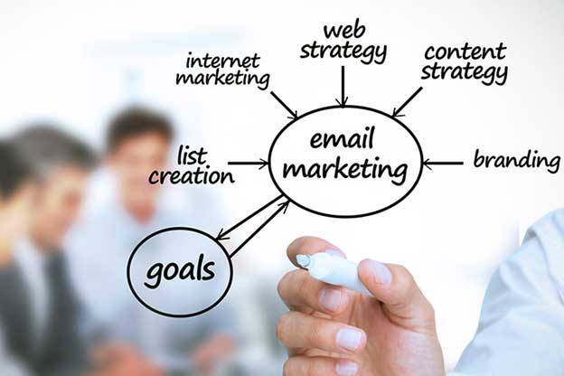 email marketing qsfera